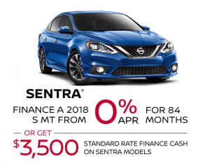 Button to Browse Sentra Inventory